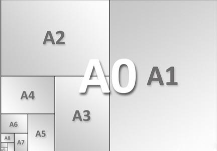 ukuran kertas A0, A1, A2, A3, A4, A5, A6, A7, A8