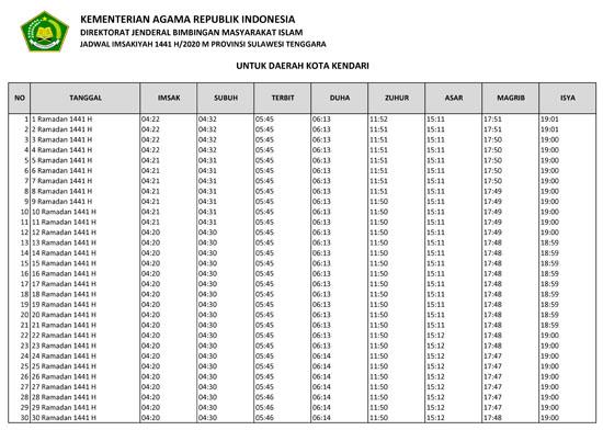 Jadwal puasa ramadhan 2020 lengkap jadwal sholat