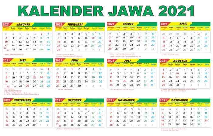 Kalender jawa 2021