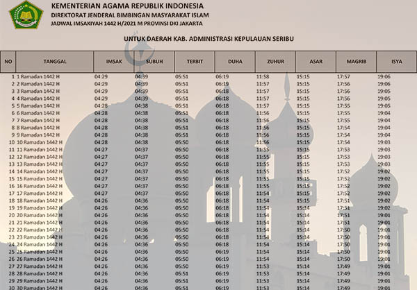 jadwal imsakiyah kab. administrasi kepulauan seribu