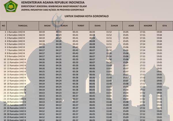 jadwal imsakiyah kota gorontalo
