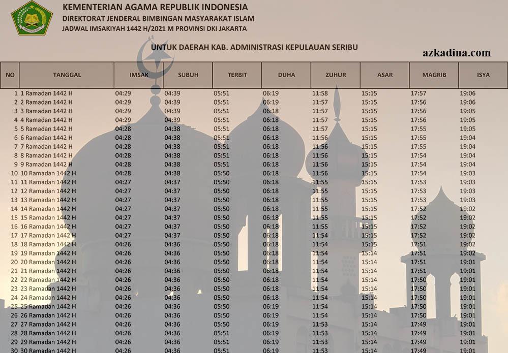 jadwal imsakiyah 2021m-1224h kab. administrasi kepulauan seribu