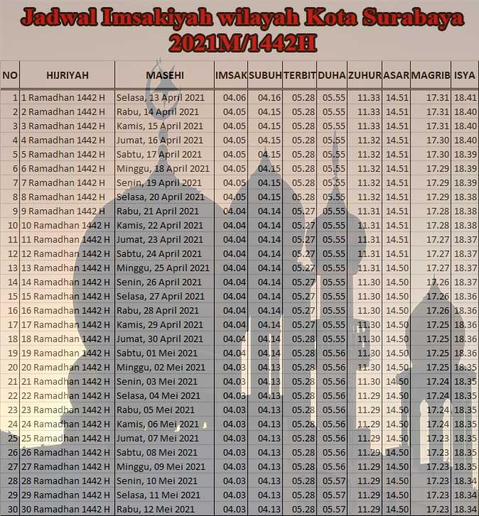 jadwal imsakiyah 2021 surabaya