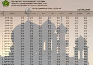 jadwal imsakiyah 2021m-1442h maluku utara-kota tidore kepulauan