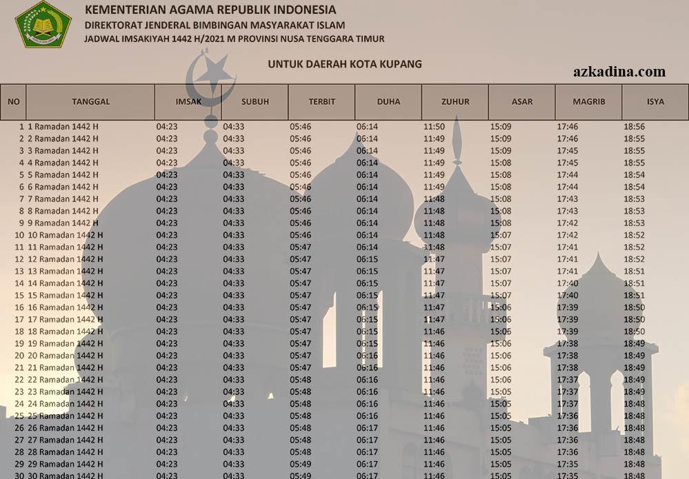 jadwal imsakiyah 2021m-1442h nusa tenggara timur-kota kupang