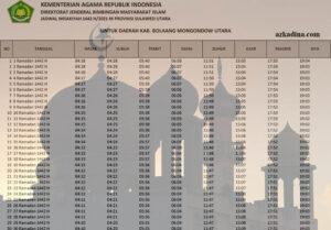 jadwal imsakiyah 2021m-1442h sulawesi utara-kab. bolaang mongondow utara