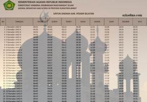 jadwal imsakiyah 2021m-1442h sumatera barat-kab. pesisir selatan