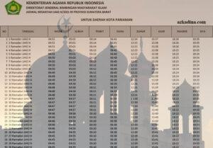 jadwal imsakiyah 2021m-1442h sumatera barat-kota pariaman